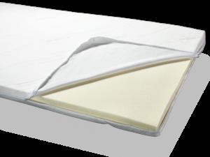 Mit dem Medicare-Bezug ist der ergomed® Matratzentopper ViscoCare® bestens geeignet um Hausstaubmilben fernzuhalten